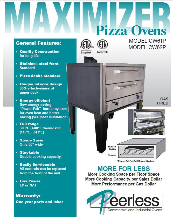 Hornos para Pizza Modelos CW61P y CW62P